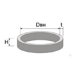 Доборные кольца