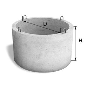 Кольцо колодезное КС 8-9